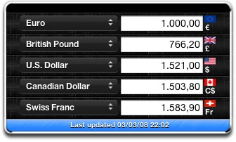 Free currency converter dashboard widget for Mac