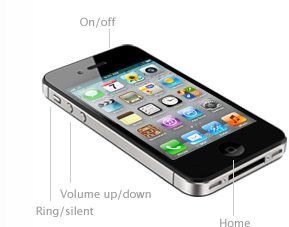 iphone 4s external controls