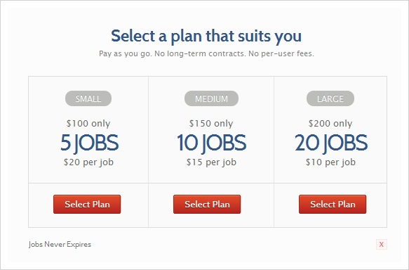 GlobalITJobs Plans