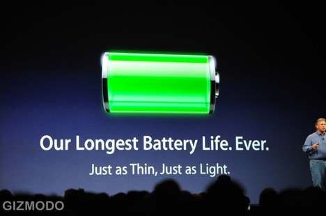 [How to] Increase the Battery Life of Apple Macbook Pro – Basic Steps for Mac User