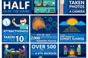 Back to the Nokia Lumia 928 Infographic from Nokia – For the Low-Light Camera